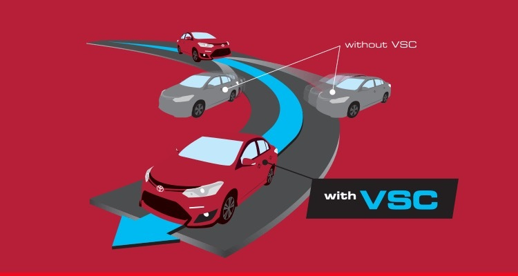Vehicle Stability Control (VSC) and Traction Control (TRC)