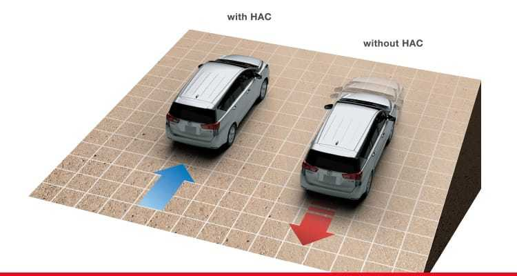 Hill-start Assist Control (HAC)