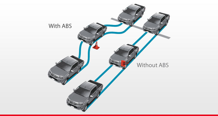 Anti-Lock Braking System (ABS) with Electronic Brake Force Distribution (EBD)