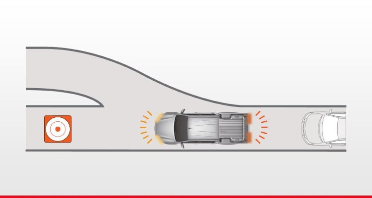 Emergency Stop Signal (ESS) & Brake Assist (BA)*