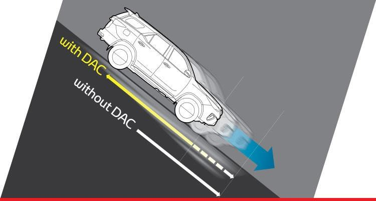 Downhill Assist Control(DAC)*
