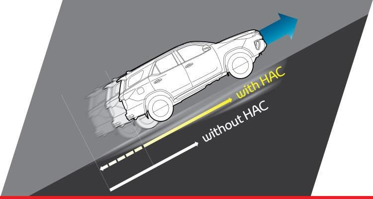 Hill-start Assist Control (HAC)*