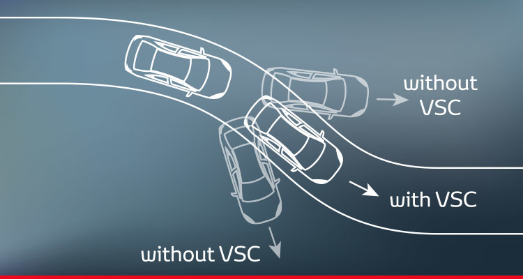Vehicle Stability Control (VSC) & Traction Control (TRC)
